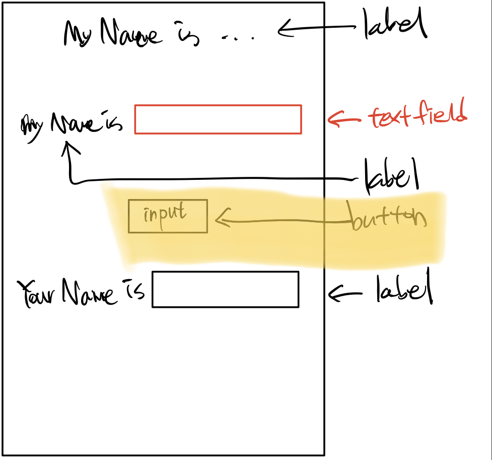 project1-1-textfield-label